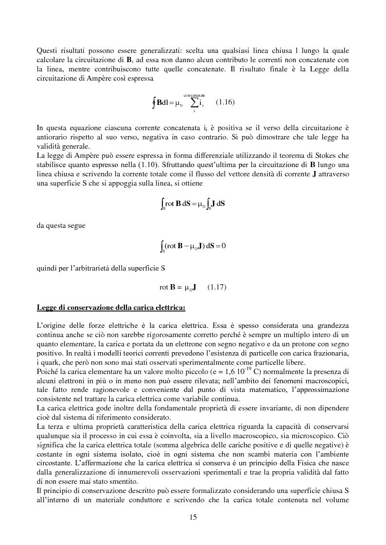 Anteprima della tesi: Memristor: teoria e applicazioni, Pagina 11