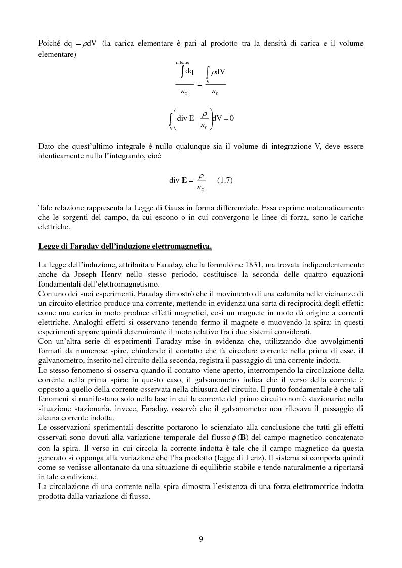 Anteprima della tesi: Memristor: teoria e applicazioni, Pagina 5