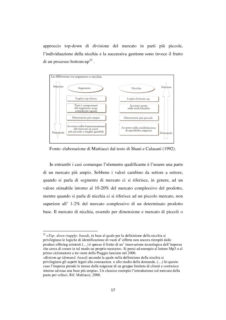"""Anteprima della tesi: I business di nicchia e le strategie di open marketing. Il caso """"The Hub Milano"""", Pagina 10"""