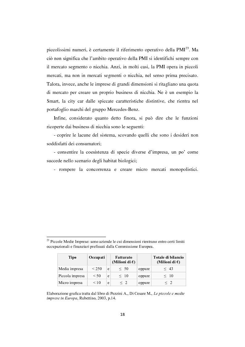"""Anteprima della tesi: I business di nicchia e le strategie di open marketing. Il caso """"The Hub Milano"""", Pagina 11"""