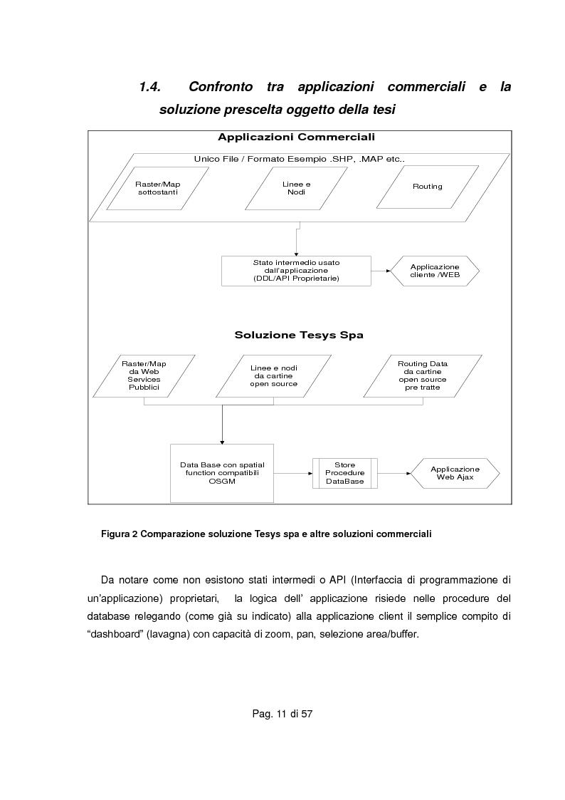 Anteprima della tesi: Realizzazione di servizio per determinare i segmenti di drive map (isocrone) su piattaforme proprietarie e libere, Pagina 6