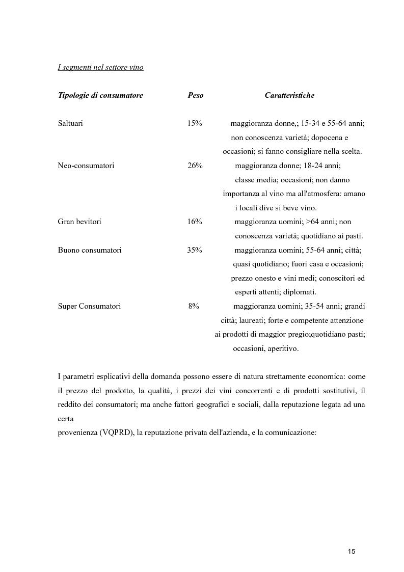 Anteprima della tesi: Strategie di espansione internazionale delle piccole imprese vitivinicole: l'Azienda Agricola Cerbaia, Pagina 11