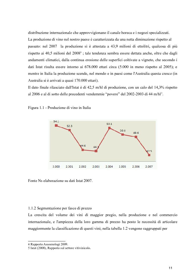 Anteprima della tesi: Strategie di espansione internazionale delle piccole imprese vitivinicole: l'Azienda Agricola Cerbaia, Pagina 7