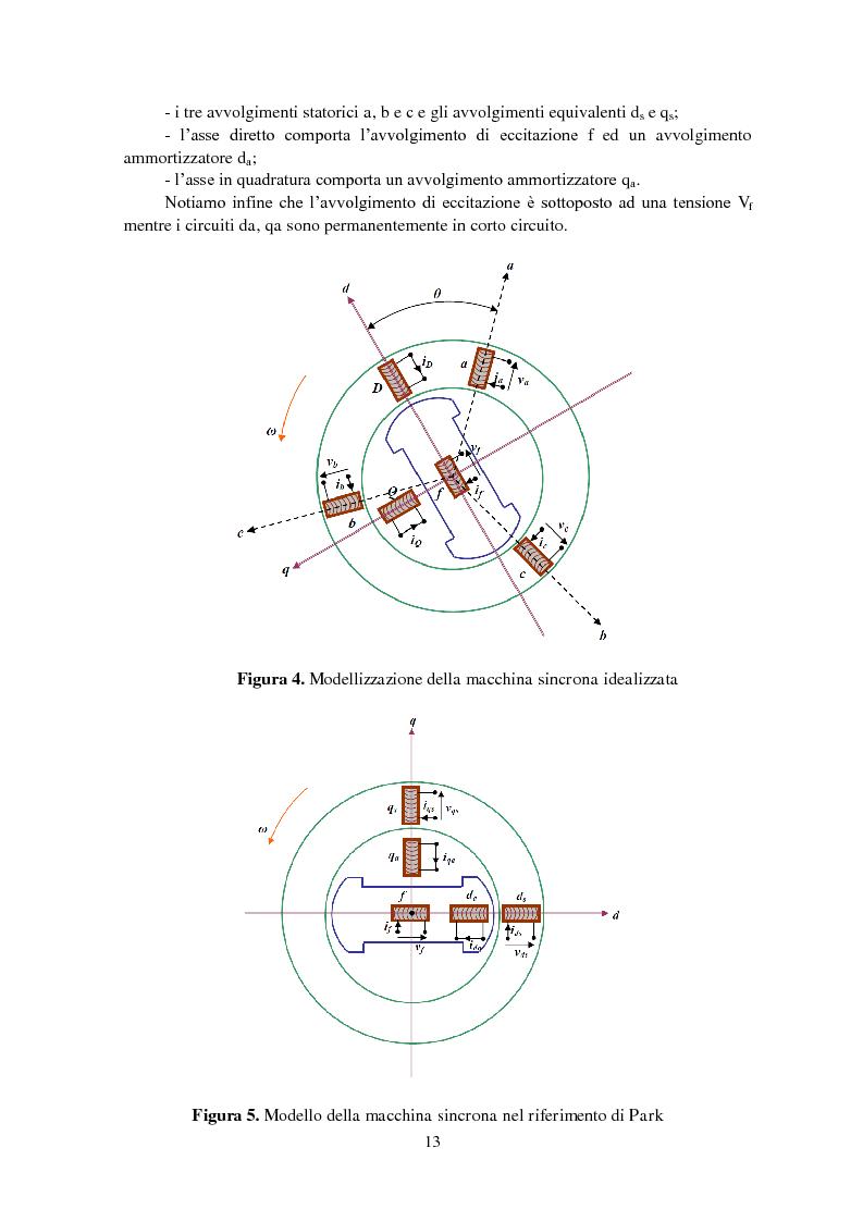 Anteprima della tesi: Studio della stabilità a piccole perturbazioni nelle grandi reti elettriche: ottimizzazione del regolamento con un metodo metaeuristico, Pagina 12