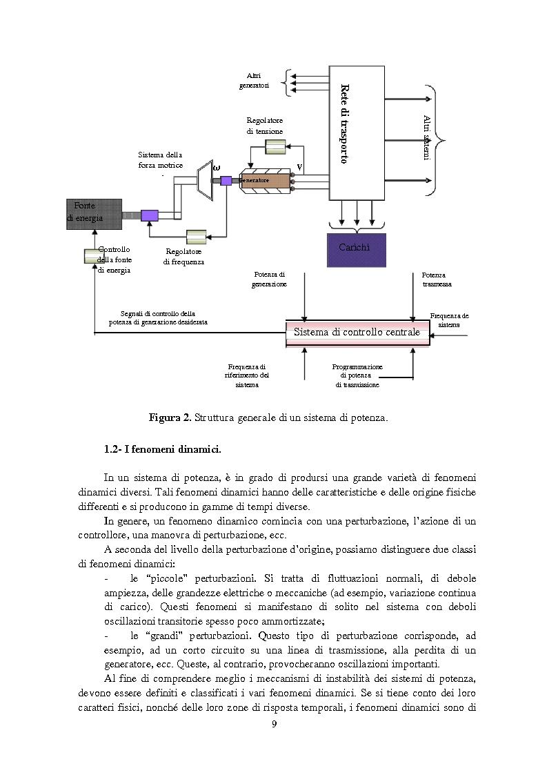 Anteprima della tesi: Studio della stabilità a piccole perturbazioni nelle grandi reti elettriche: ottimizzazione del regolamento con un metodo metaeuristico, Pagina 8