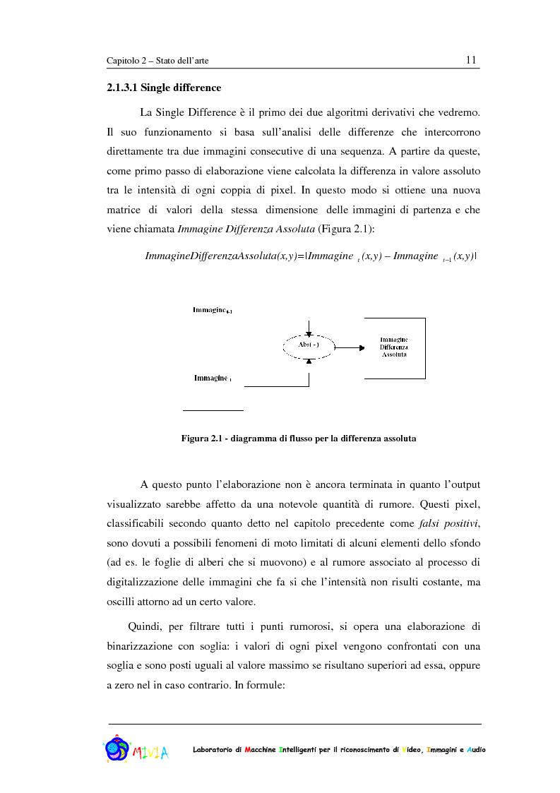 Anteprima della tesi: Caratterizzazione sperimentale di un sistema di videosorveglianza in ambienti reali, Pagina 11