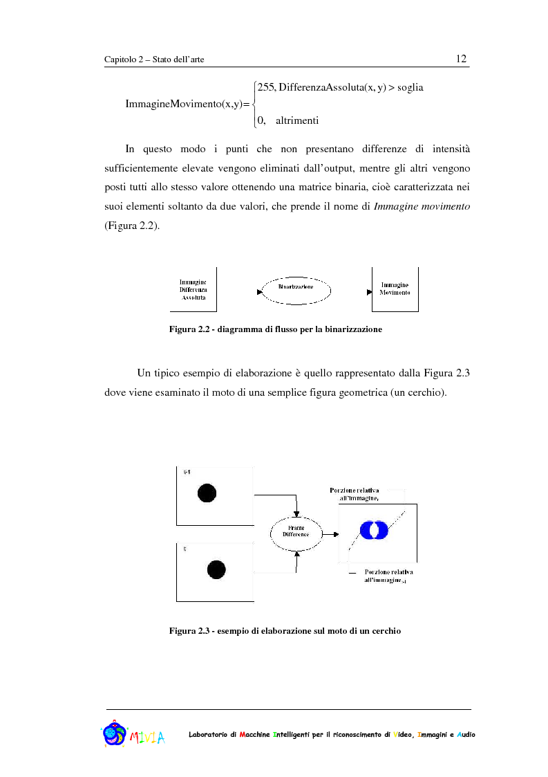 Anteprima della tesi: Caratterizzazione sperimentale di un sistema di videosorveglianza in ambienti reali, Pagina 12
