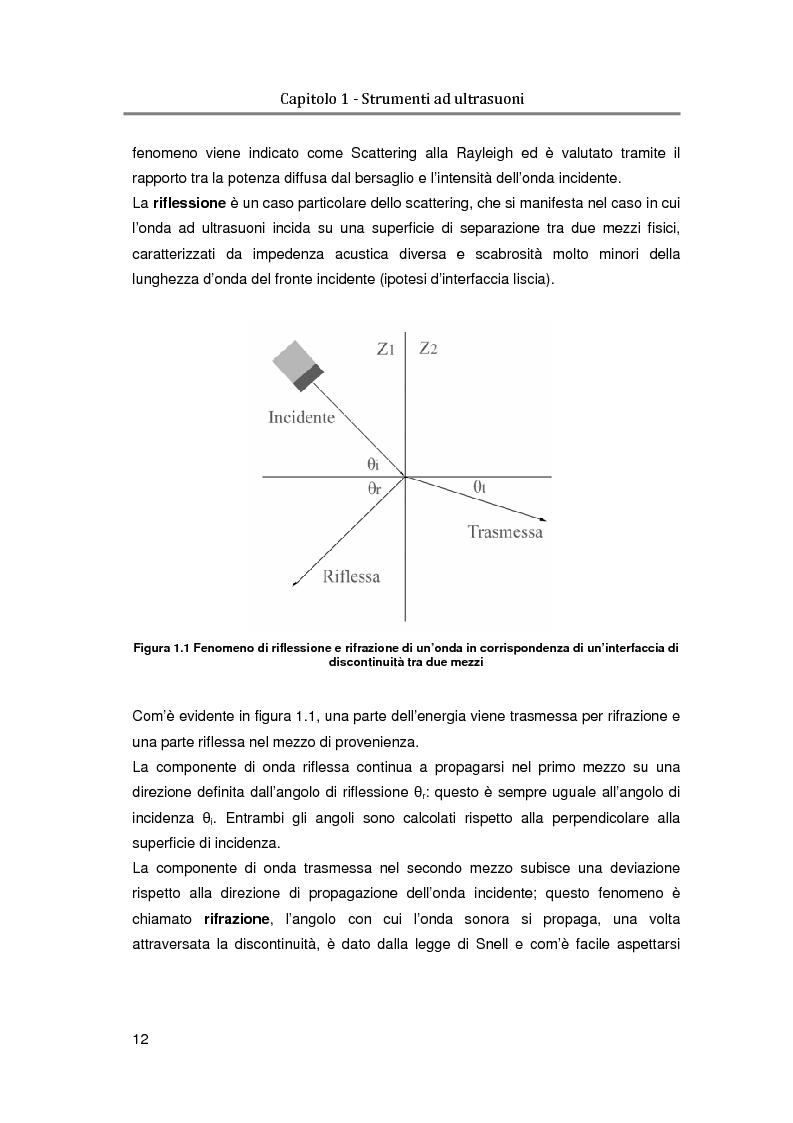 Anteprima della tesi: Realizzazione in linguaggio VHDL di un interpolatore per il beamformer di un ecografo sperimentale, Pagina 9