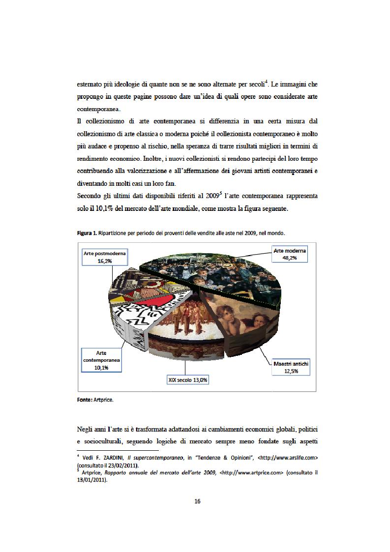 Anteprima della tesi: Investire in Arte Contemporanea, Pagina 13