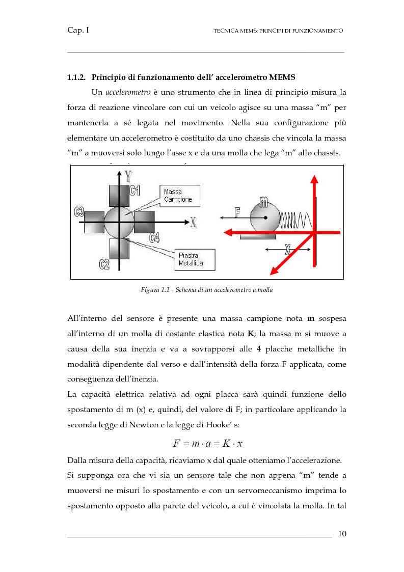 Anteprima della tesi: Validazione di un sistema di sensori di spostamenti per il monitoraggio delle frane, Pagina 11