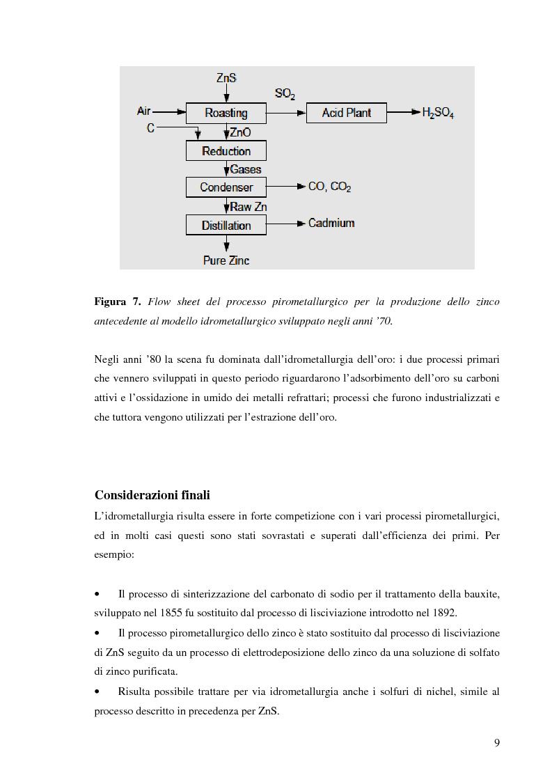 Anteprima della tesi: Processi idrometallurgici in scala di laboratorio per l'estrazione di oro da minerali (cnr roma), Pagina 10