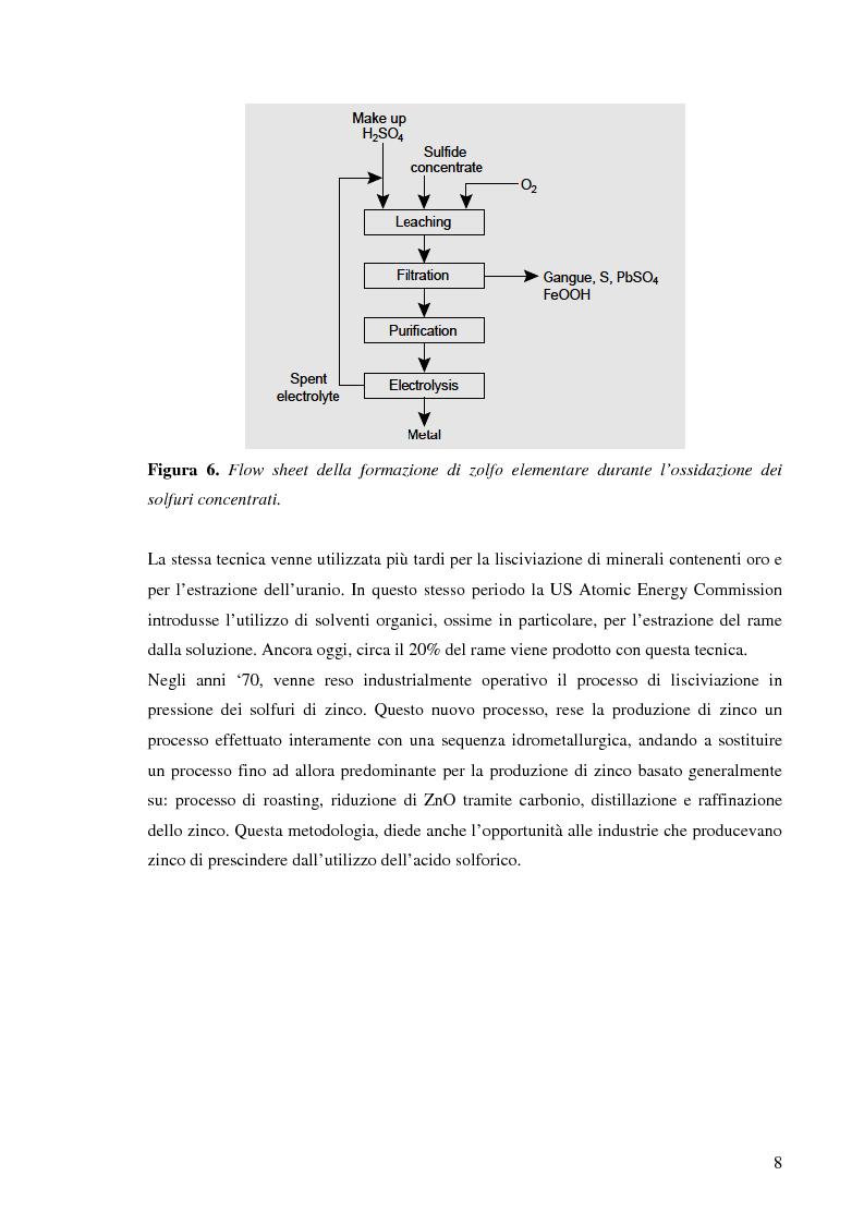 Anteprima della tesi: Processi idrometallurgici in scala di laboratorio per l'estrazione di oro da minerali (cnr roma), Pagina 9