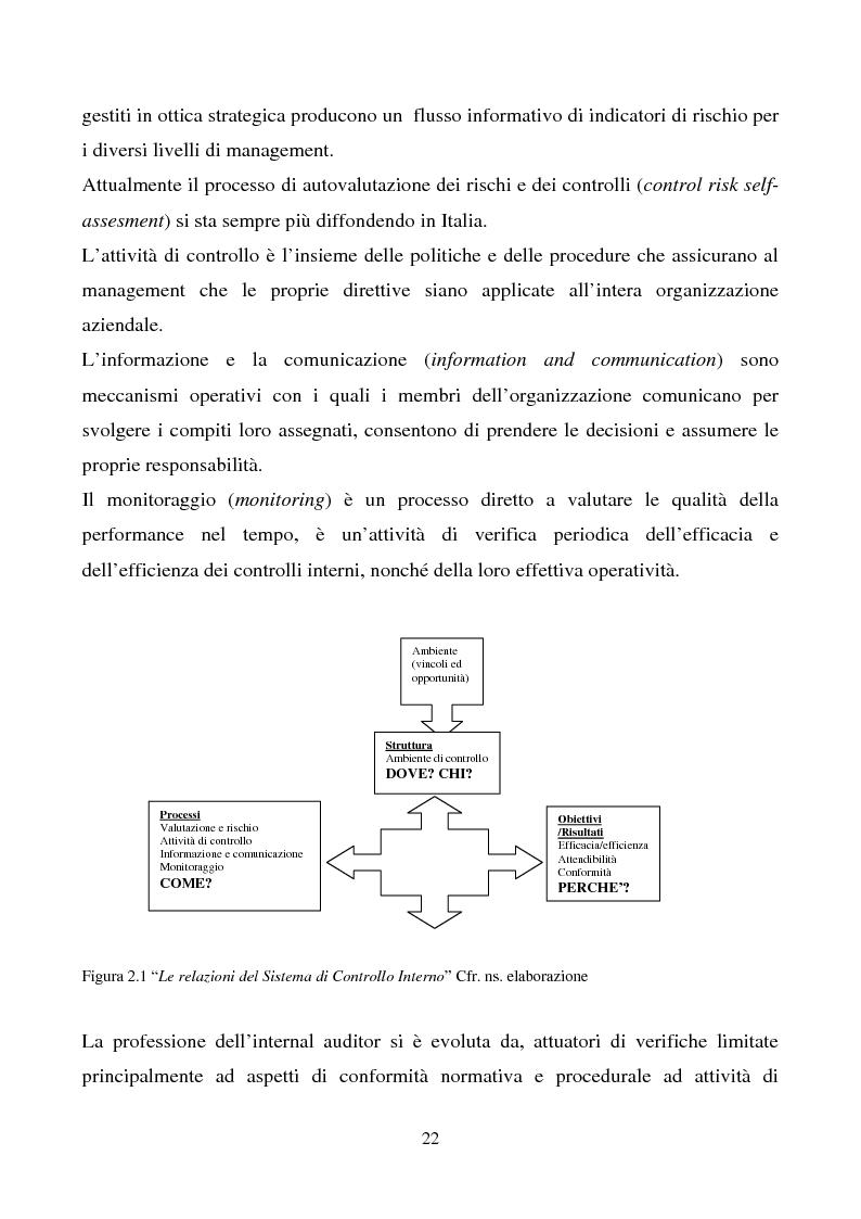 Anteprima della tesi: La funzione dell'Internal Auditing nell'Agenzia del Territorio, Pagina 4