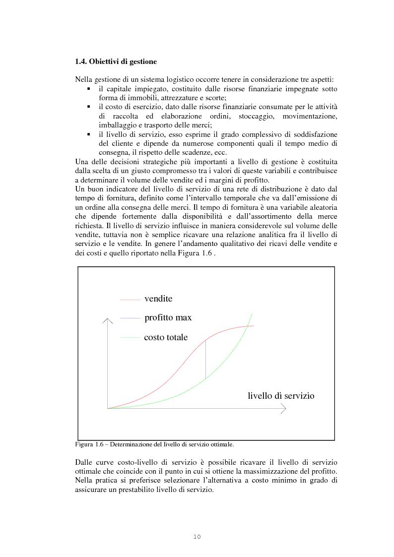 Anteprima della tesi: Il nodo logistico di Gioia Tauro a servizio della Sicilia. Potenzialità e criticità per il settore agrumicolo., Pagina 11