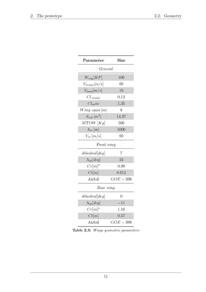 Anteprima della tesi: Structural design of a ULM PrandtlPlane wing system, Pagina 12