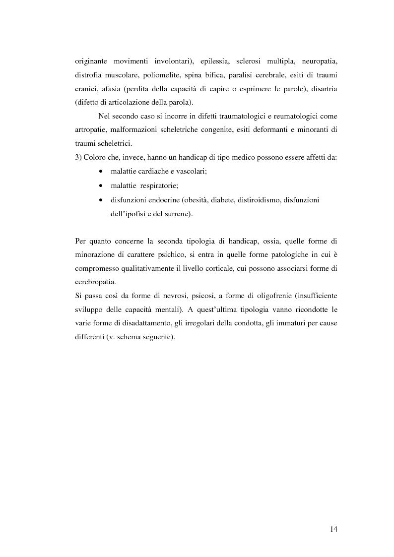 Anteprima della tesi: Biblioteca senza barriere: accessibilità per il disabile, Pagina 10