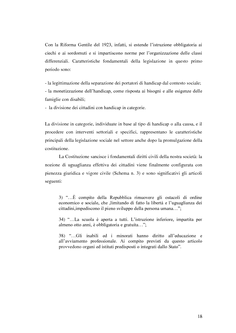 Anteprima della tesi: Biblioteca senza barriere: accessibilità per il disabile, Pagina 14