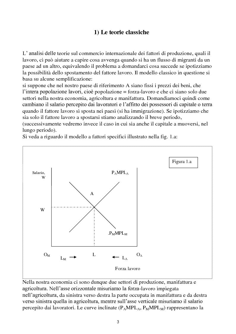 Anteprima della tesi: Immigrazione e commercio internazionale: teoria ed evidenza sul caso italiano, Pagina 3