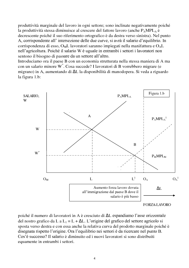 Anteprima della tesi: Immigrazione e commercio internazionale: teoria ed evidenza sul caso italiano, Pagina 4