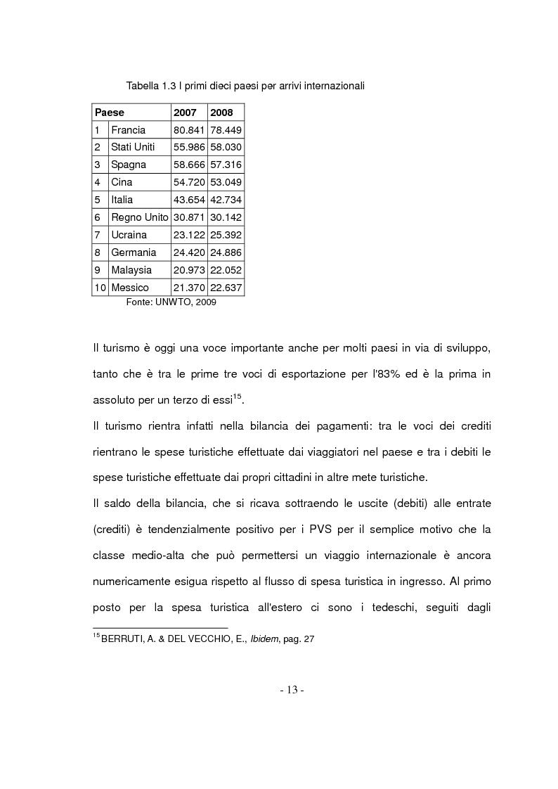 Anteprima della tesi: Il turismo responsabile: il caso Guariquén nella repubblica Dominicana, Pagina 11