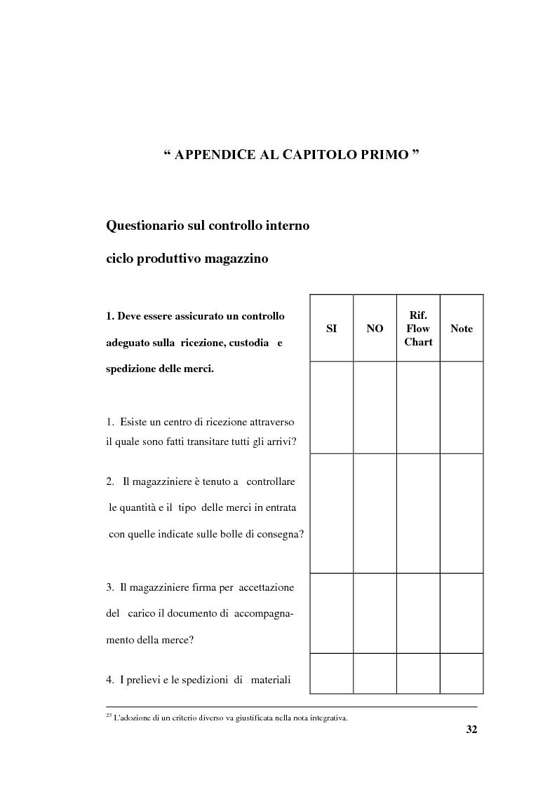Anteprima della tesi: La revisione delle rimanenze nel bilancio d'esercizio, Pagina 15