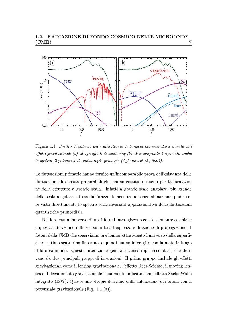 Anteprima della tesi: Cosmologia di precisione con l'Effetto Sunyaev-Zel'dovich, Pagina 4