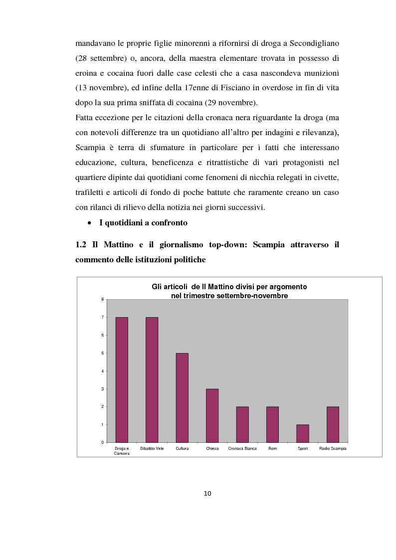 Anteprima della tesi: Mosaico Scampia: tra rappresentazioni mediali e lo sguardo degli abitanti sul proprio quartiere, Pagina 5
