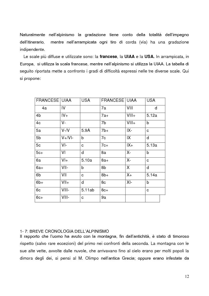Anteprima della tesi: La Forza nell'Arrampicata Sportiva, Pagina 9