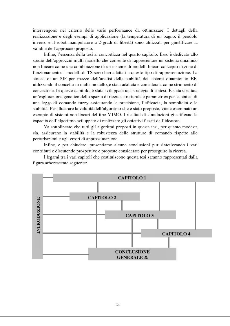 Anteprima della tesi: Modellizzazione & comando dei sistemi industriali complessi per mezzo delle tecniche intelligenti, Pagina 9