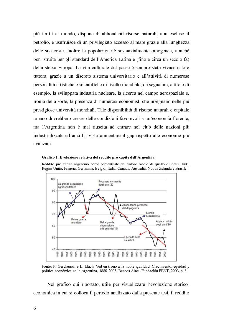 Anteprima della tesi: Argentina 2001: una crisi lunga venticinque anni, Pagina 3