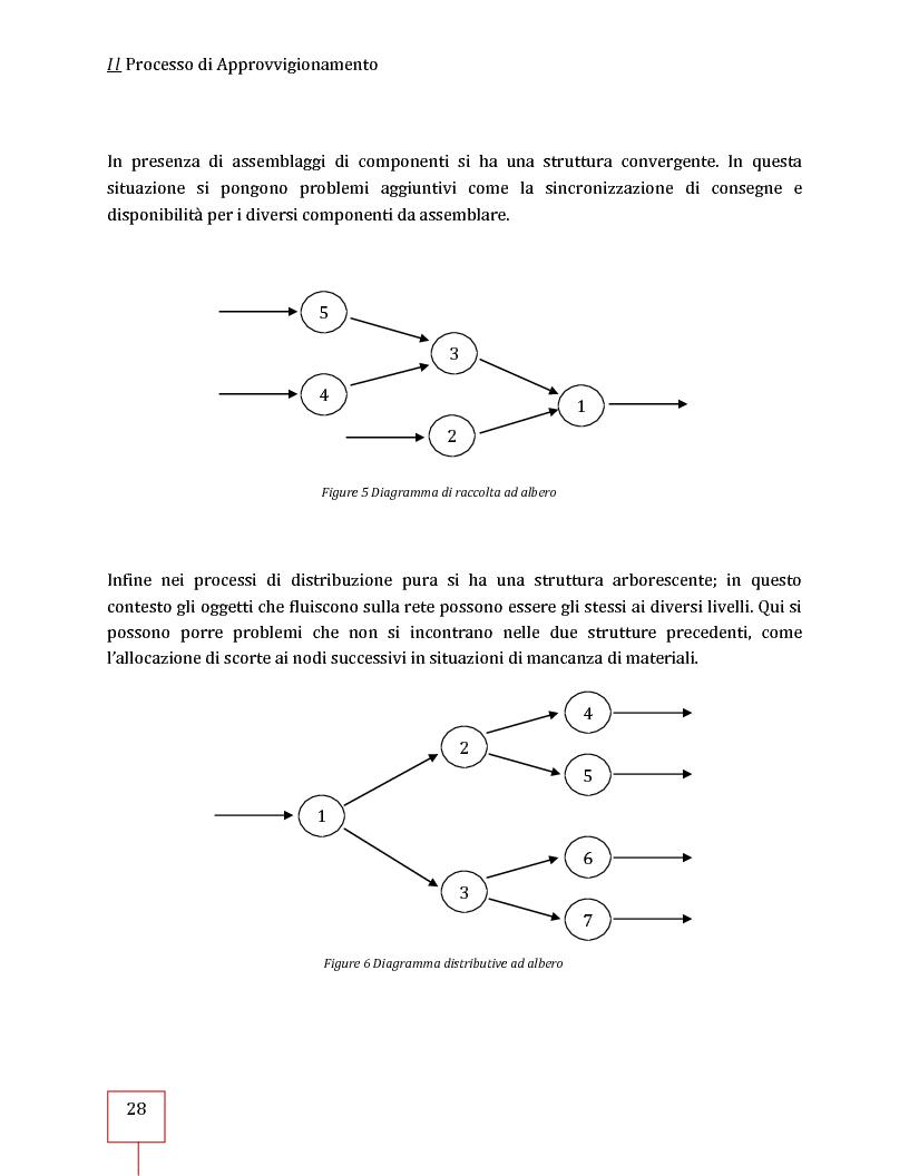 Anteprima della tesi: Performance Management applicato ad una Supply Chain: il caso CNH Italia Spa, Pagina 15