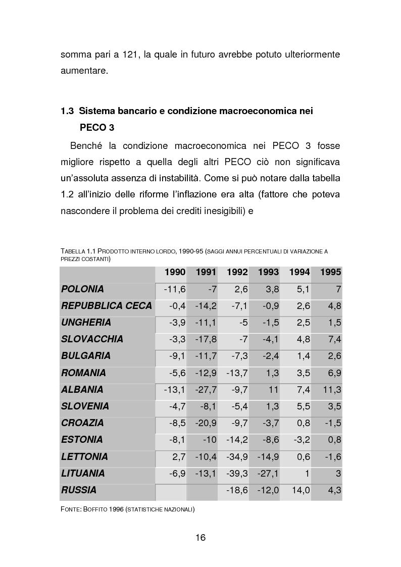 Anteprima della tesi: Risanamento e privatizzazione nel sistema bancario dei PECO 3 (Polonia , Ungheria , Repubblica Ceca), Pagina 15