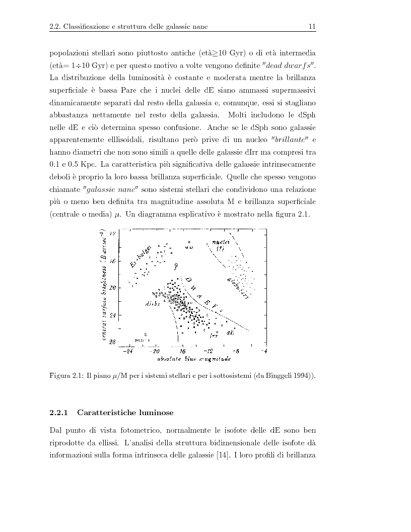 Anteprima della tesi: Ricerca e studio di galassie nane e di bassa brillanza nel gruppo NGC3923, Pagina 12