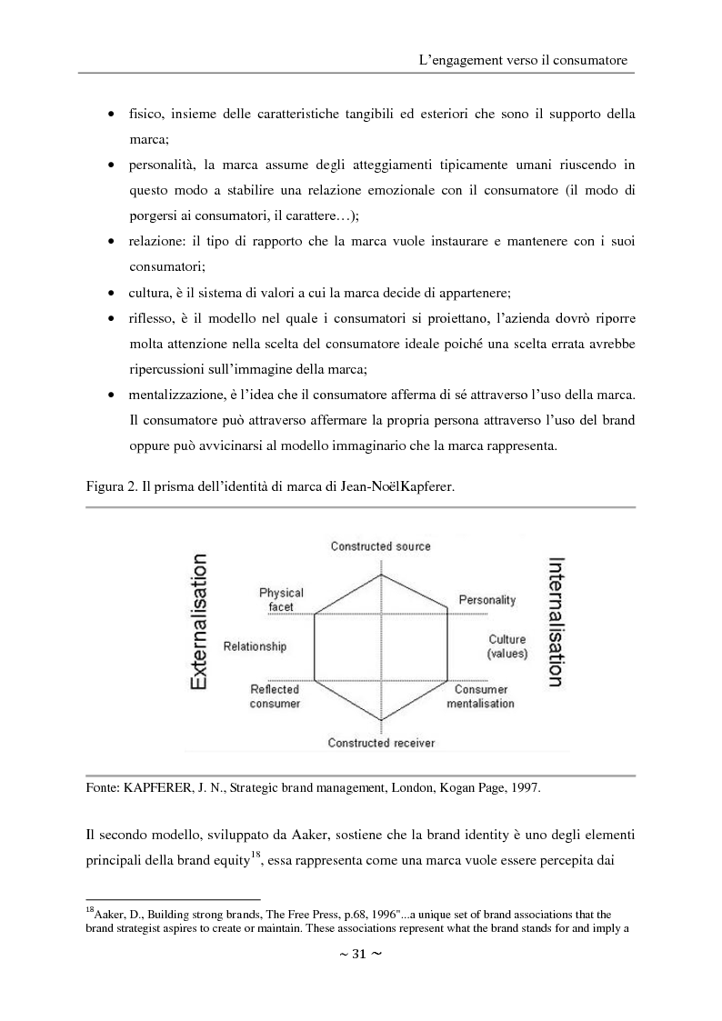 Anteprima della tesi: L'engagement del consumatore verso la marca:la prospettiva del mercato della comunicazione., Pagina 14