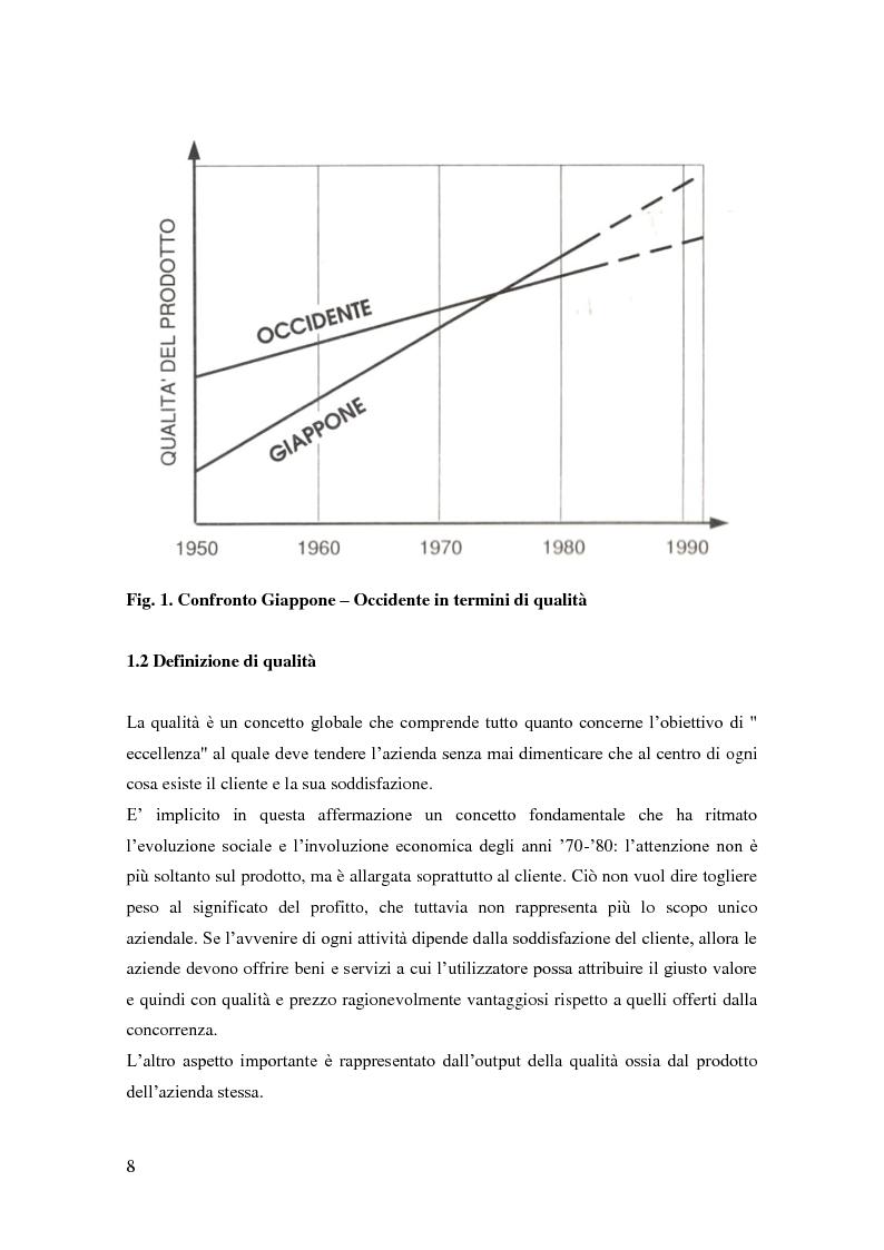 Anteprima della tesi: La qualità da obiettivo di conformità a strumento di ottimizzazione in un'azienda manifatturiera, Pagina 6