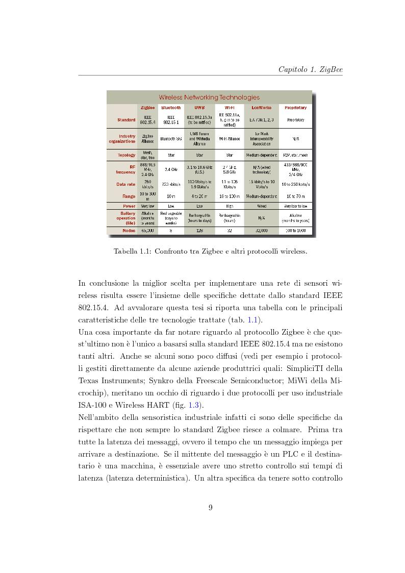 Anteprima della tesi: Criteri di pianificazione per l'ottimizzazione dei consumi energetici nell'ambiente domestico, Pagina 10