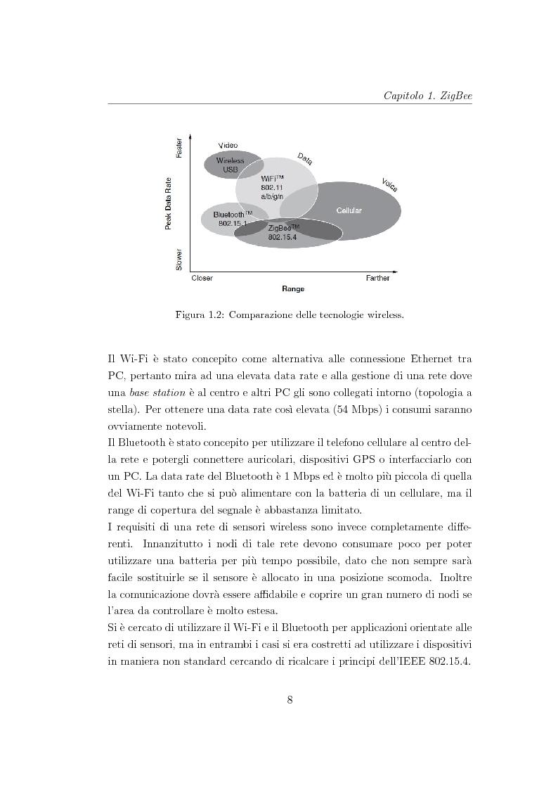 Anteprima della tesi: Criteri di pianificazione per l'ottimizzazione dei consumi energetici nell'ambiente domestico, Pagina 9