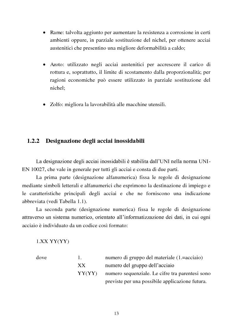 Tesi di laurea effetto della kolsterizzazione sulla - Costo resistenza scaldabagno ...