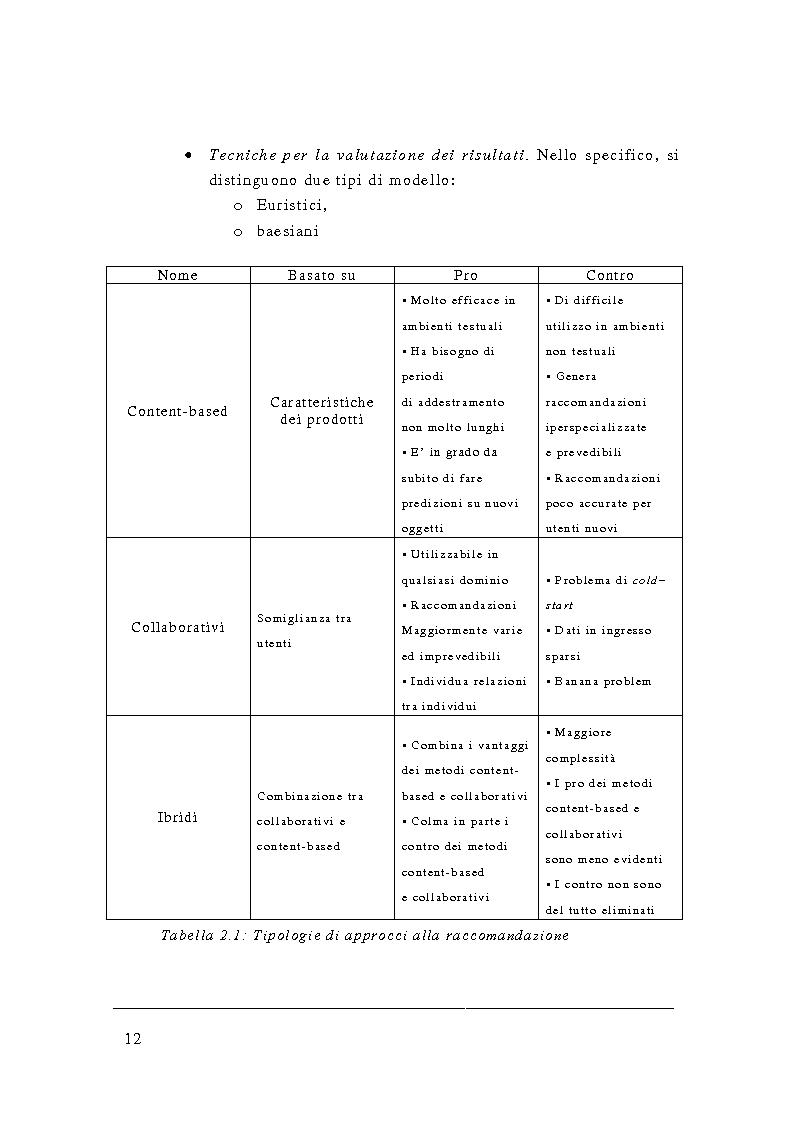 Anteprima della tesi: Uso di ontologie per la profilazione e la raccomandazione in ambito turistico, Pagina 7