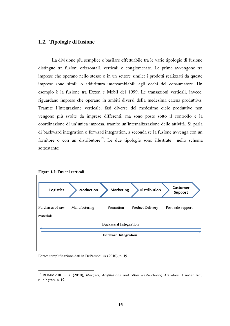 Anteprima della tesi: Fusioni e Acquisizioni: il caso Intesa Sanpaolo., Pagina 12