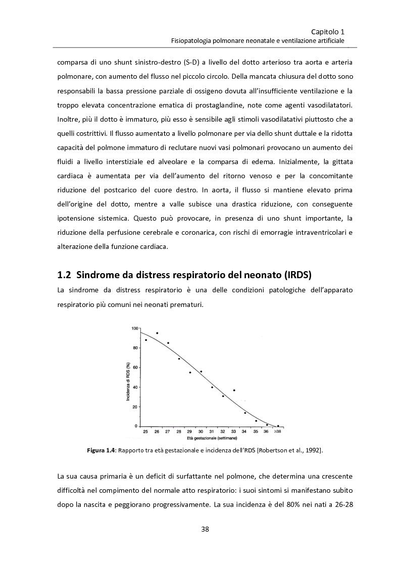Anteprima della tesi: Modello matematico di interazione tra emodinamica e ventilazione meccanica ad alta frequenza respiratoria in neonati pretermine, Pagina 10