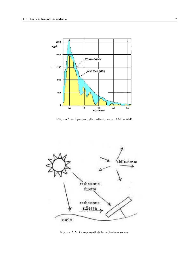 Anteprima della tesi: Studio sperimentale e numerico di sistemi fotovoltaici ibridi PV/T, Pagina 12