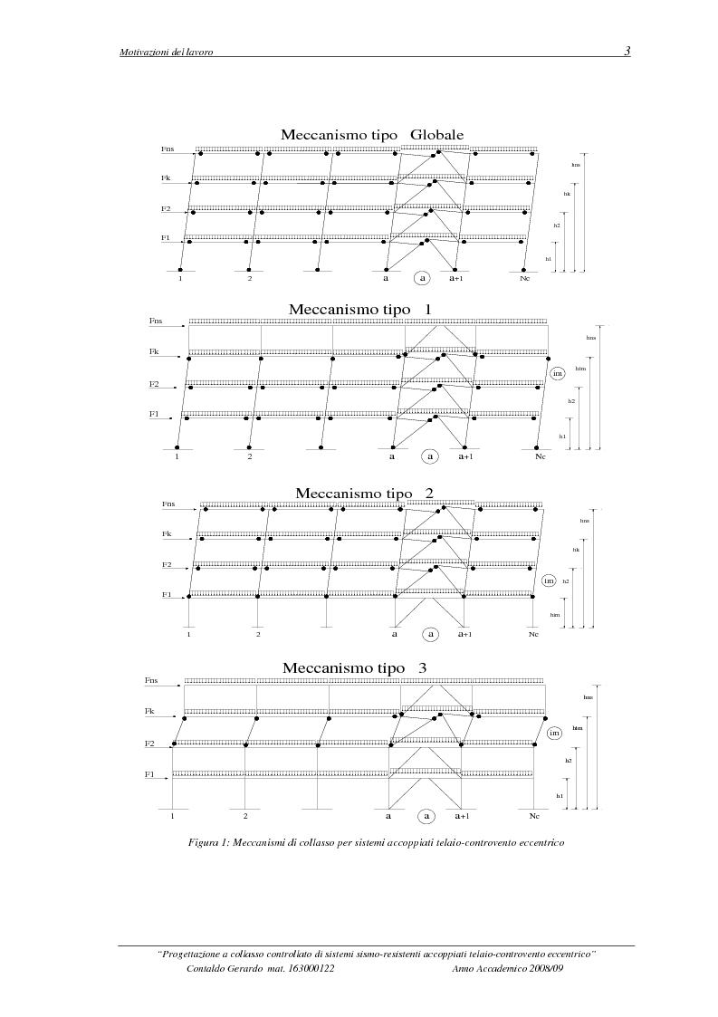Anteprima della tesi: Progettazione a collasso controllato di sistemi sismo-resistenti accoppiati telaio- controvento eccentrico, Pagina 4