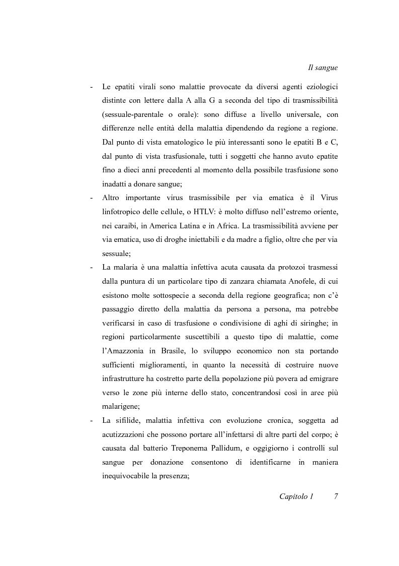Anteprima della tesi: Progetto di un irraggiatore per sangue umano, Pagina 11