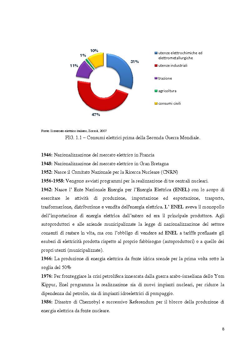 Anteprima della tesi: L'offerta commerciale nel mercato elettrico italiano, Pagina 4