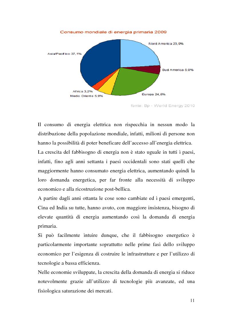 Anteprima della tesi: Le potenzialità dell'energia rinnovabile: analisi di profittabilità di un investimento nel fotovoltaico, Pagina 9