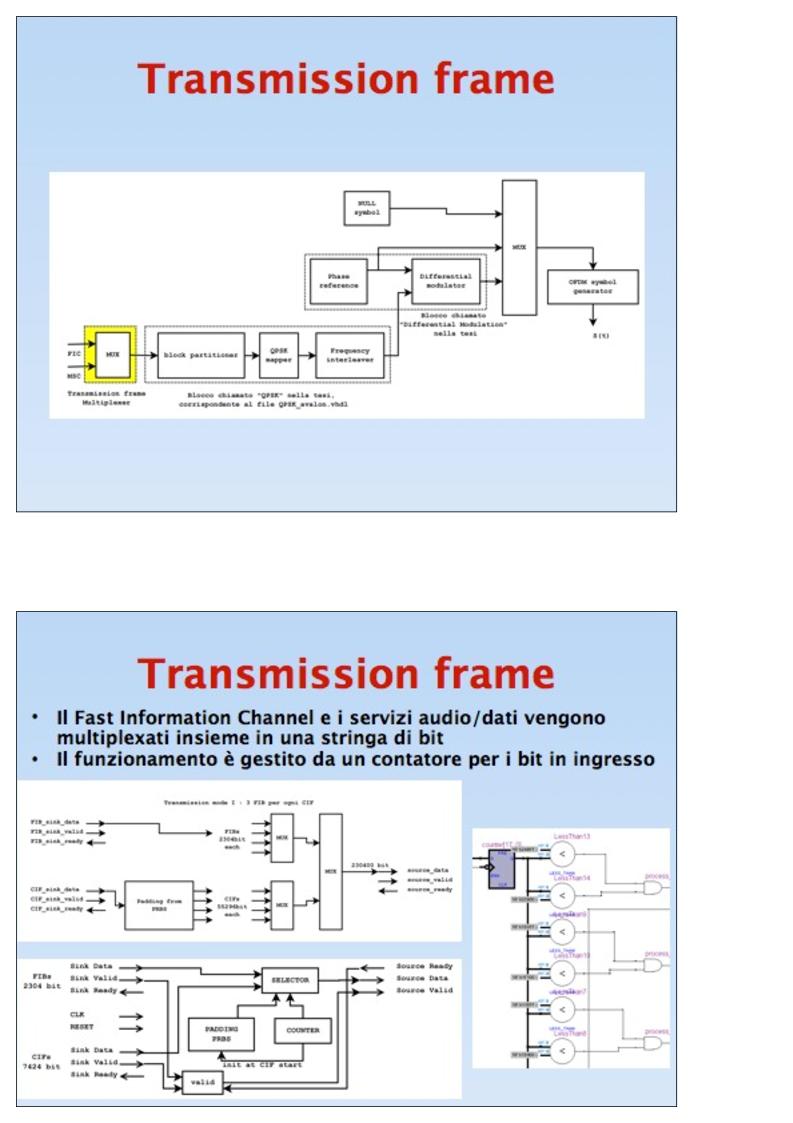 Anteprima della tesi: Sistemi DAB su FPGA: Sorgente audio, interleavingfrequenziale, modulazione OFDM, Pagina 6