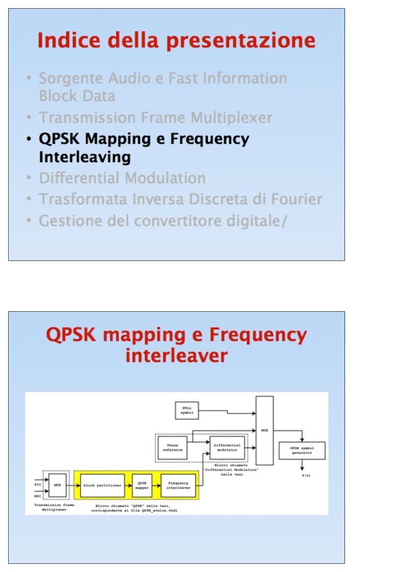 Anteprima della tesi: Sistemi DAB su FPGA: Sorgente audio, interleavingfrequenziale, modulazione OFDM, Pagina 7
