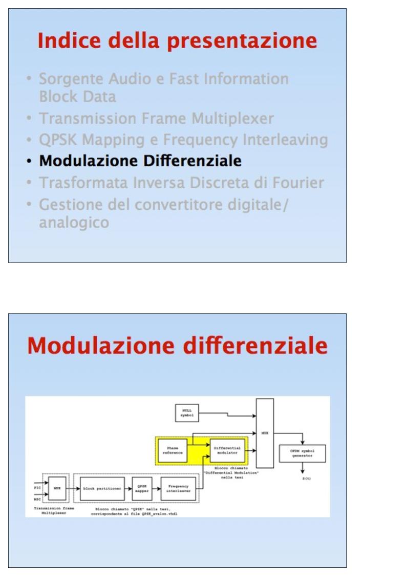 Anteprima della tesi: Sistemi DAB su FPGA: Sorgente audio, interleavingfrequenziale, modulazione OFDM, Pagina 9