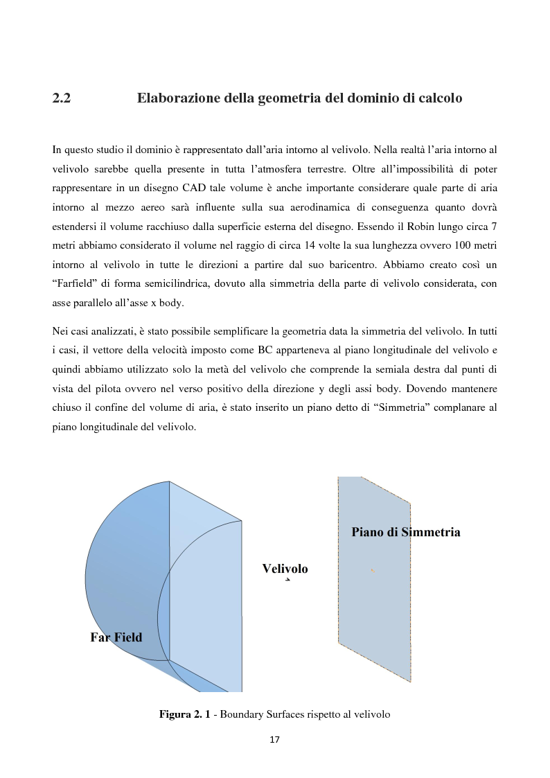 Anteprima della tesi: Caratterizzazione Aerodinamica di un nuovo Velivolo da Aviazione Generale mediante codice CFD, Pagina 4